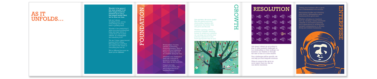 Cripps Kings Hill Mailer Spread2 – Concepts, copywriting, art direction and creative direction